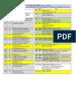 Thieu Nang - Session 2 - Syllabus (Updated 19 May 2013)