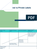 National vs Private Labels