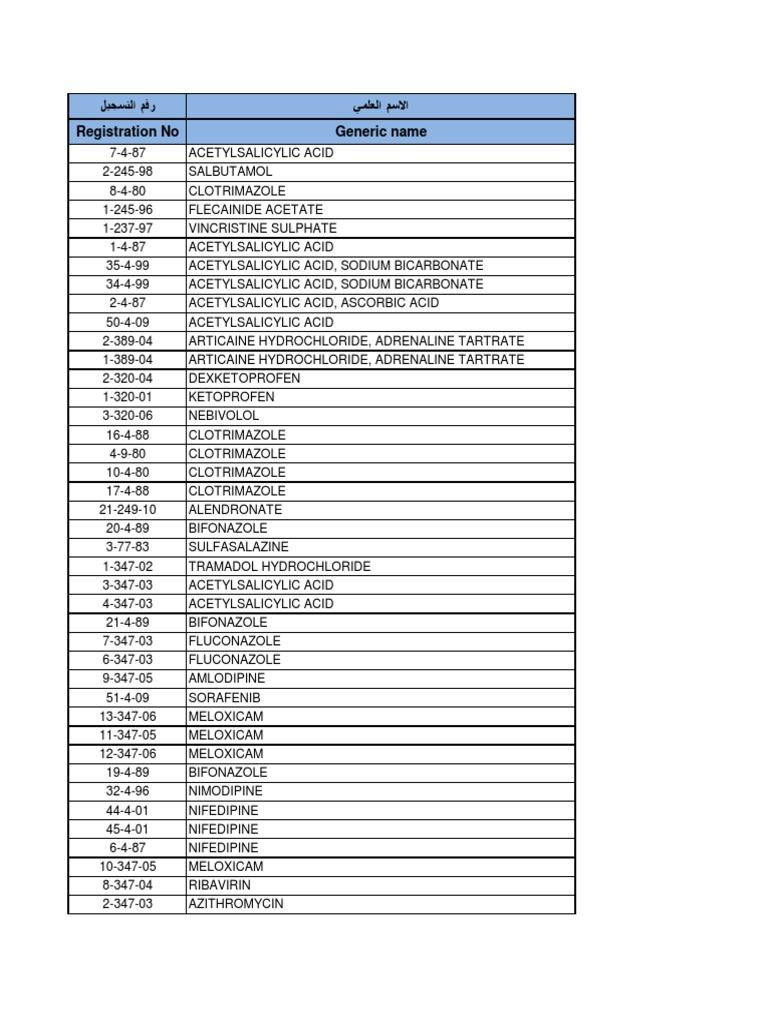 Human Drug List Oct 2011 V2
