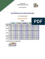 MAG SUPERIOR - Tabelas de Vencimentos Docentes LEI 12.772 - 01.03.2014