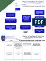 proc_orient_proy_tesis.pdf