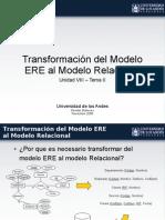 Transformacion ER Relacional