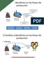 5.Cambios y Beneficios en Las Lineas de Produccion