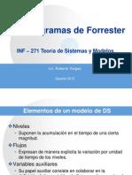 d Forrester
