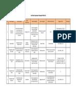 Draft Proker Departemen Wirausaha BP HIFI 2012