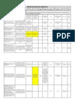 Matriz de Productos Fc