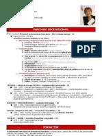 CV Sylvie Duchâteaux
