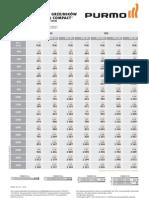 PL Cennik detaliczny grzejników płytowych PURMO PLAN VENTIL COMPACT