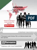 CFA Mufakat Syndicate Background