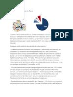 Médias et réseaux sociaux en France