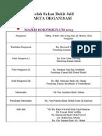 Sekolah Sukan Bukit Jalil-Organization Chart