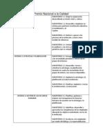 Premio Nacional a La Calidad(Criterios y Subcriterios)
