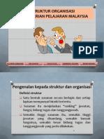 STRUKTUR ORGANISASI KPM