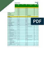 Swecs External 22072013 - Product_v1