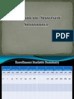 Enrolment Statistics Summary