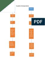 Cuadro Comparativo de Ubuntu vs Windows