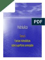 Fuerza hidrostatica en superficies planas inclinadas y curvas
