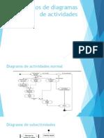 Ejemplos de Diagramas de Actividades
