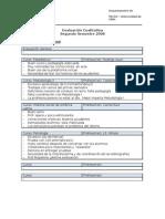 Evaluación Cualitativa II08.