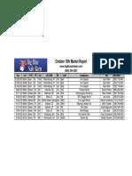 10 10 2013 Market Report