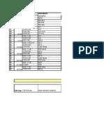 PDP Schedule Till 22nd Feb 2013