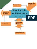 II Estructura lógica y Modelo Von Newmann