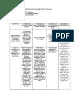 Proyecto Curricular Institucional Asdfasdf