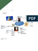 Mapa Leo, Disney y Mozart