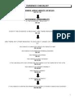 Evidence Checklist 11