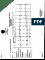 ZCSPC-Agency Budget Matrix