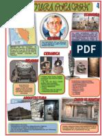 Culturas-Peruanas