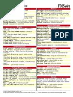 Ubuntu Cheat Sheet