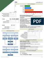 Cisco IOS Versions Cheat Sheet
