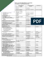 2013-2014 UPLB Academic Calendar.pdf