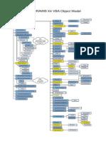 CorelDRAW VBA Object Model.pdf