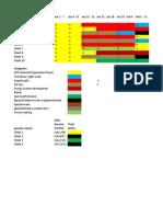 Periodization Chart