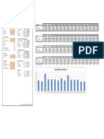 U-Slab Assessment Tool (Examples)