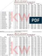 August 2013 Home Sales Prices