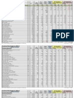 House Dems Budget Analysis
