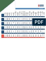 Cushman and Wakefield 3Q 2013 NJ Office Statistics