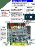 福島第一原子力発電所における汚染水問題への対策の概要