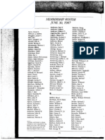 Council on Foreign Relations Rosters 1987-1992