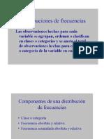 distrib frecu