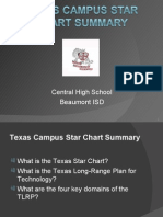 Central High School Texas Campus Star Chart