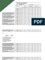 Electronics Syllabus