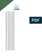 Export Esencias 3301 Del 2013