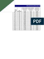 Salarios Para Tecnicos Estimado 2012