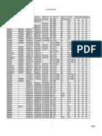 Memorias Ecu´s con checksum.pdf