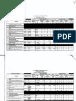 T5 B42 Ziglar Materials 5 of 6 Fdr- Table- Proposals for Border Control 094