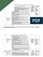 Rancangan Pelajaran Bm Th 6 Sk 08